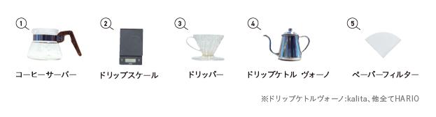 coffe_txt